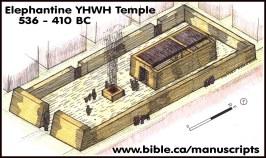 bible-archeology-Elephantine-Egyptian-papyrus-letters-Bagohi-governor-Judea-Sanballat-governor-Samaria-Delaiah-Shelemiah-Arsames-Vidranga-rebuild-YHWH-temple-site-plan-536-410BC